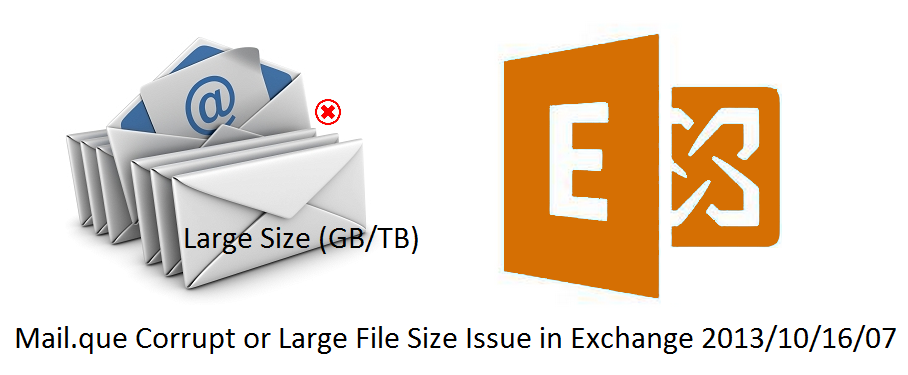 Mail.que Corrupt or Large File Size Issue in Exchange 2013/10/16/07
