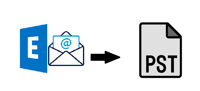 move emails from exchange database