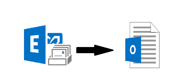 exchange 2010 export disconnected mailbox to pst